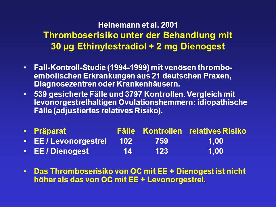 Heinemann et al. 2001 Thromboserisiko unter der Behandlung mit 30 µg Ethinylestradiol + 2 mg Dienogest