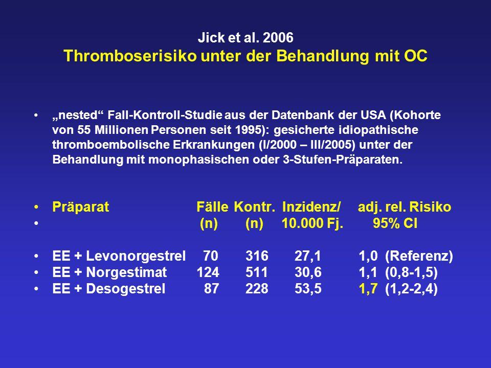 Jick et al. 2006 Thromboserisiko unter der Behandlung mit OC