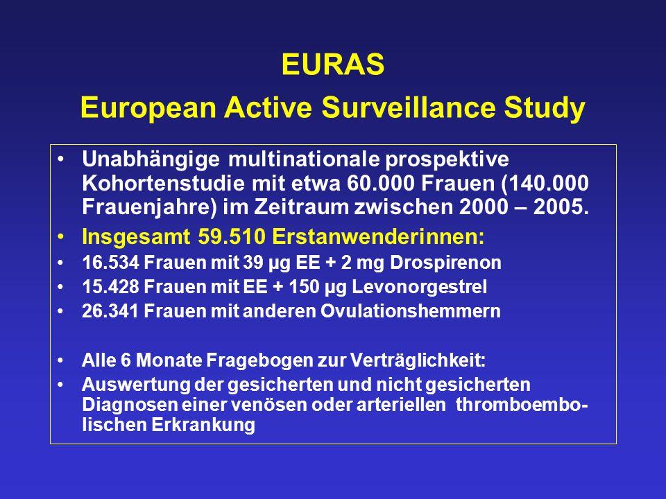 EURAS European Active Surveillance Study