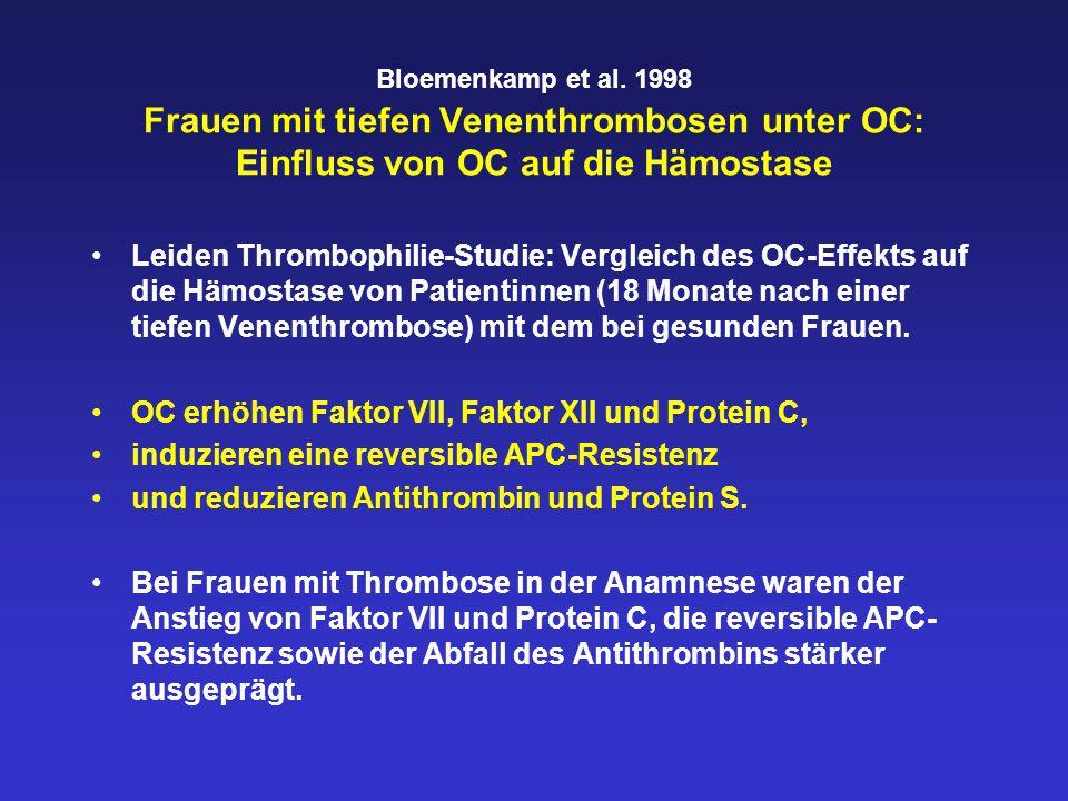OC erhöhen Faktor VII, Faktor XII und Protein C,