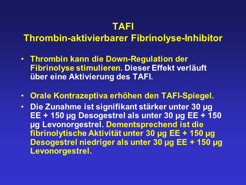 TAFI Thrombin-aktivierbarer Fibrinolyse-Inhibitor