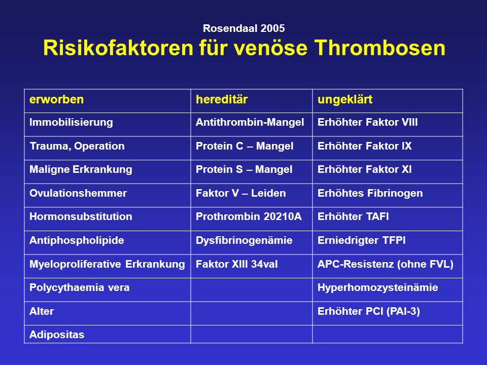 Rosendaal 2005 Risikofaktoren für venöse Thrombosen