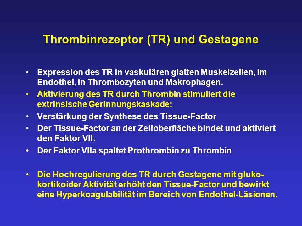 Thrombinrezeptor (TR) und Gestagene