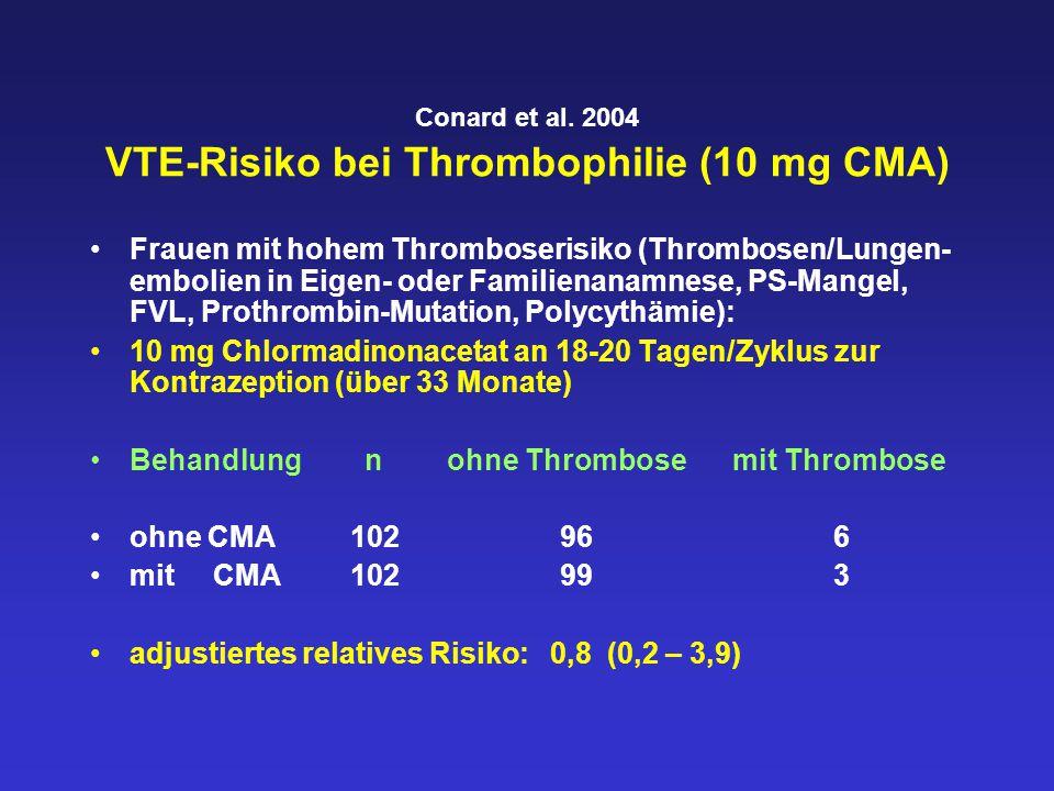 Conard et al. 2004 VTE-Risiko bei Thrombophilie (10 mg CMA)