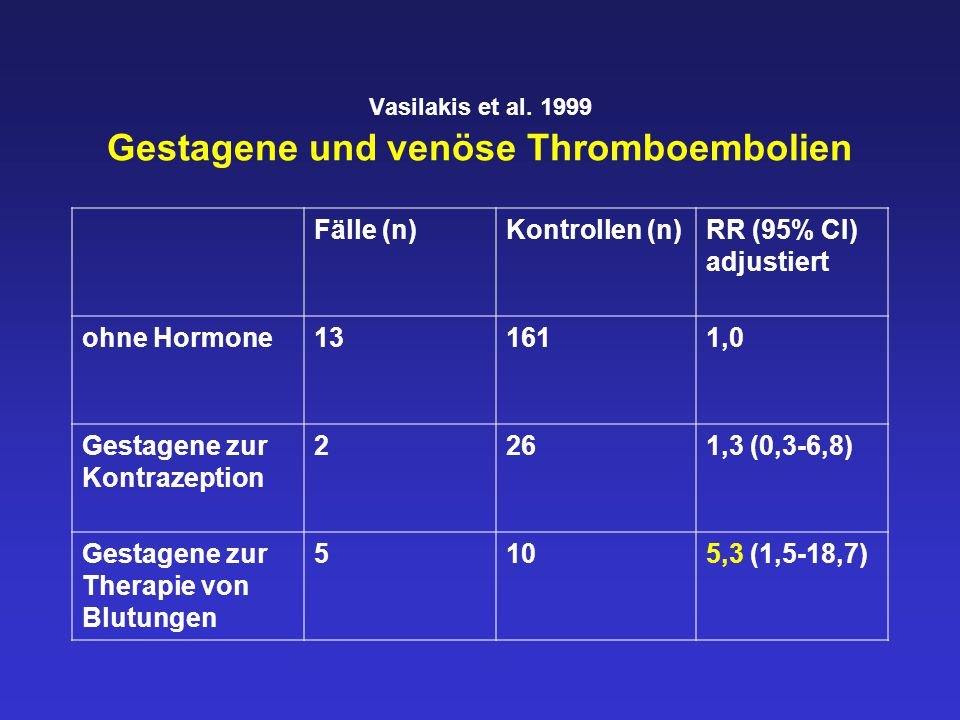 Vasilakis et al. 1999 Gestagene und venöse Thromboembolien