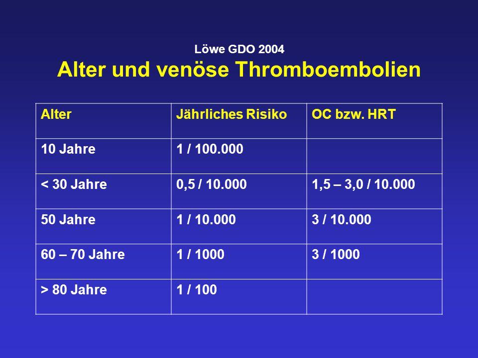 Löwe GDO 2004 Alter und venöse Thromboembolien