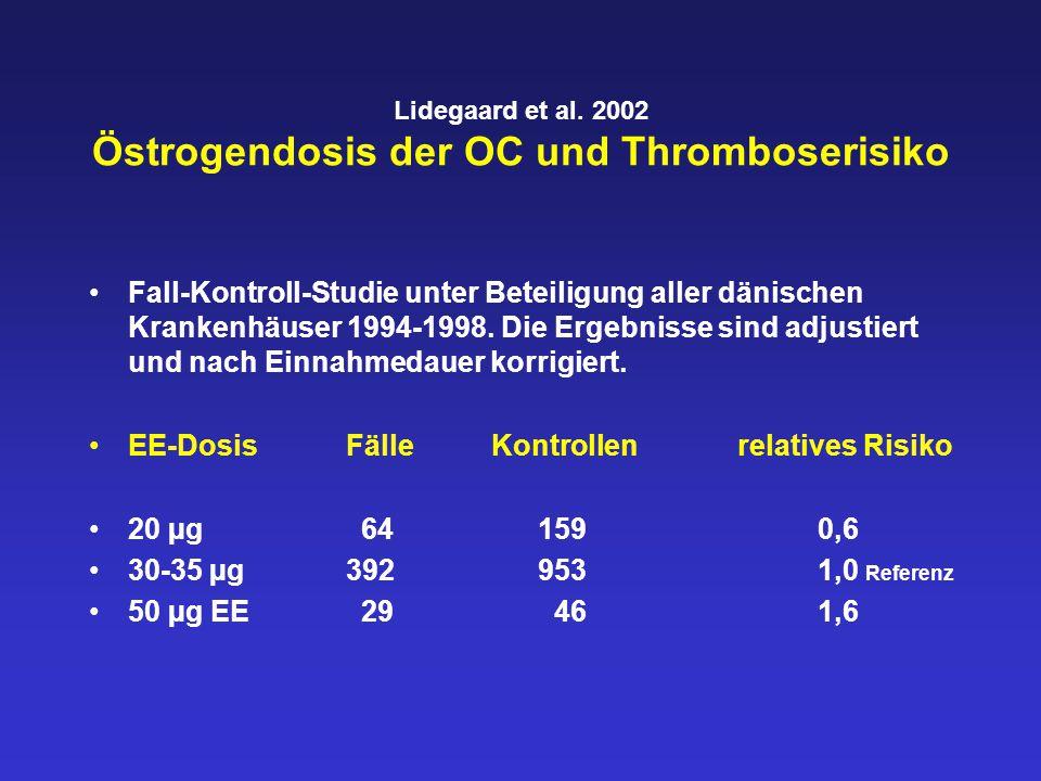 Lidegaard et al. 2002 Östrogendosis der OC und Thromboserisiko