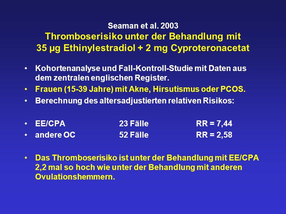 Seaman et al. 2003 Thromboserisiko unter der Behandlung mit 35 µg Ethinylestradiol + 2 mg Cyproteronacetat