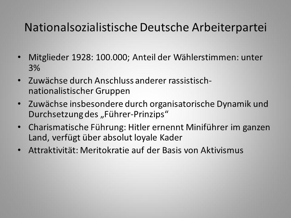 Nationalsozialistische Deutsche Arbeiterpartei