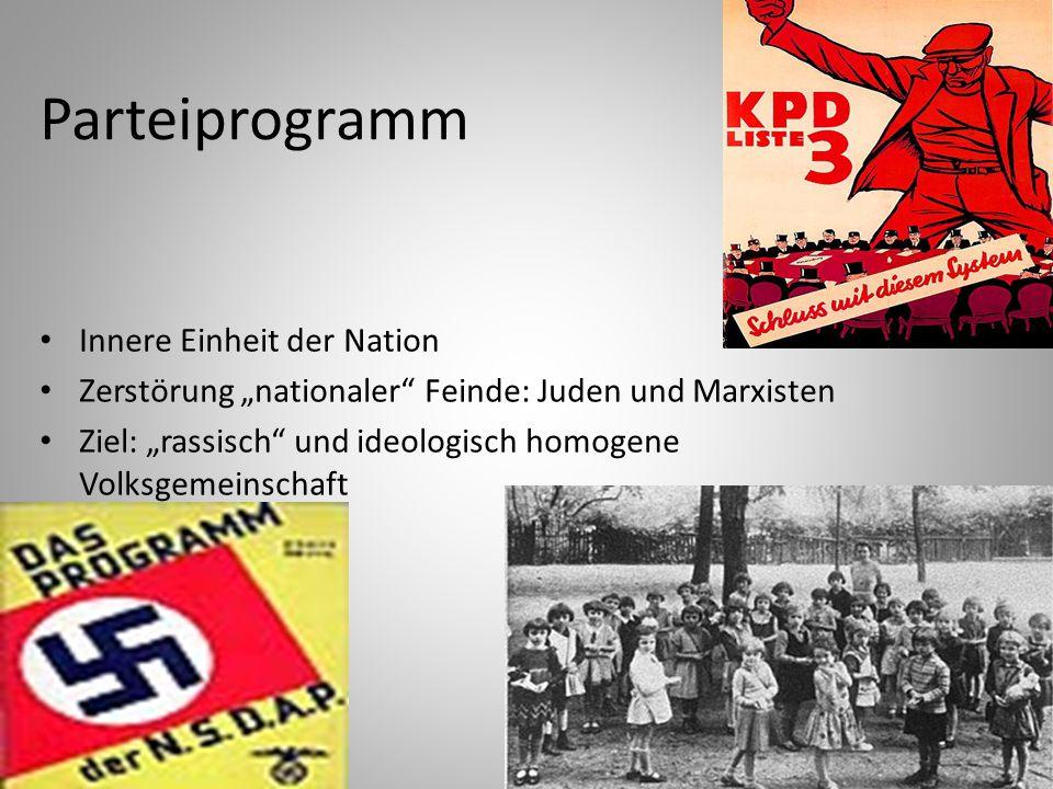Parteiprogramm Innere Einheit der Nation