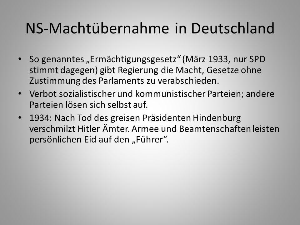 NS-Machtübernahme in Deutschland