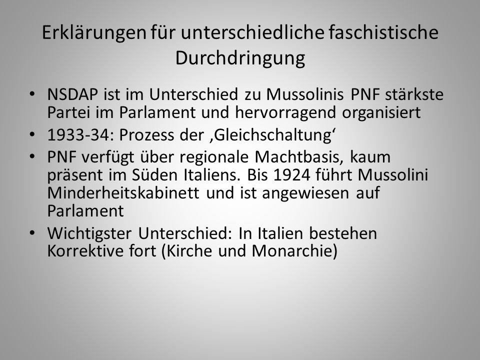 Erklärungen für unterschiedliche faschistische Durchdringung