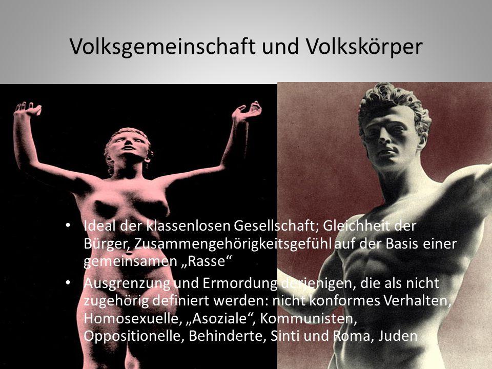 Volksgemeinschaft und Volkskörper