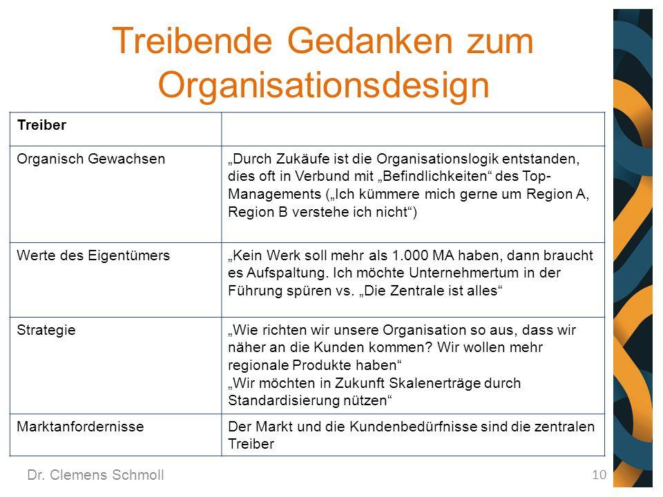Treibende Gedanken zum Organisationsdesign