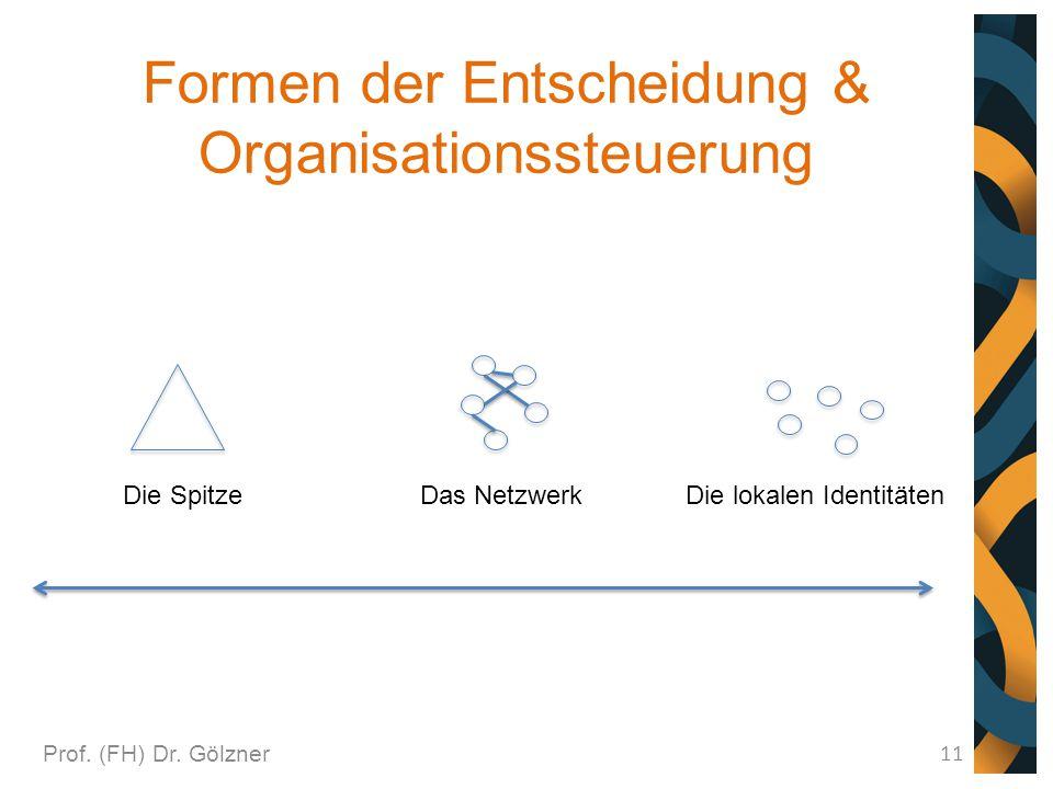 Formen der Entscheidung & Organisationssteuerung