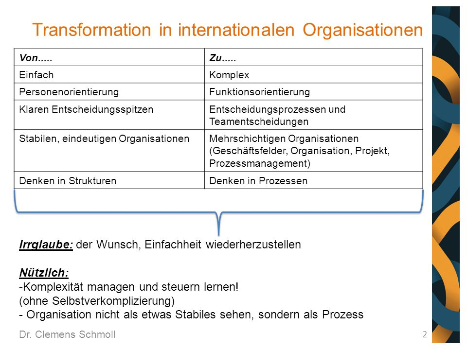 Transformation in internationalen Organisationen