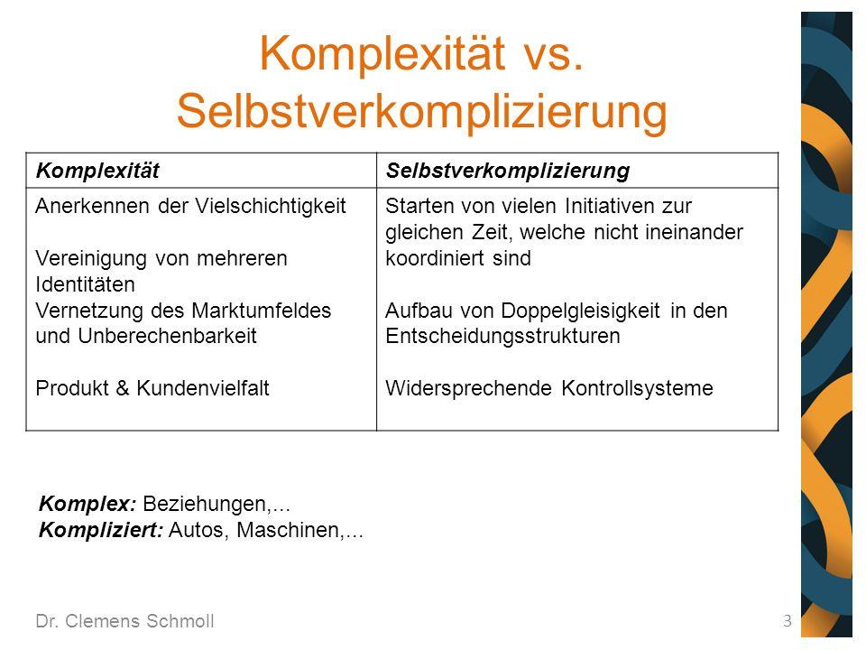 Komplexität vs. Selbstverkomplizierung