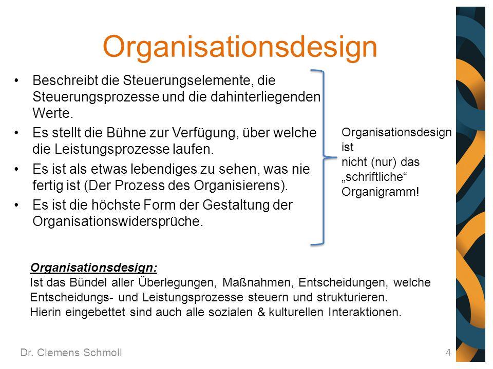 Organisationsdesign Beschreibt die Steuerungselemente, die Steuerungsprozesse und die dahinterliegenden Werte.