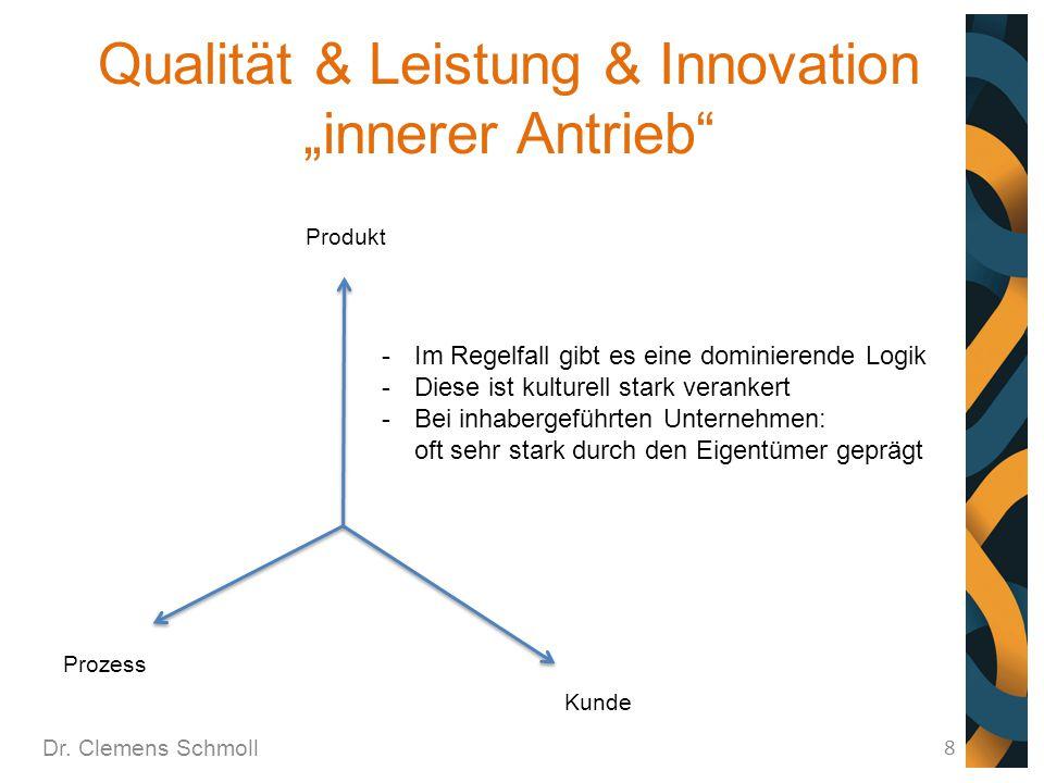 """Qualität & Leistung & Innovation """"innerer Antrieb"""