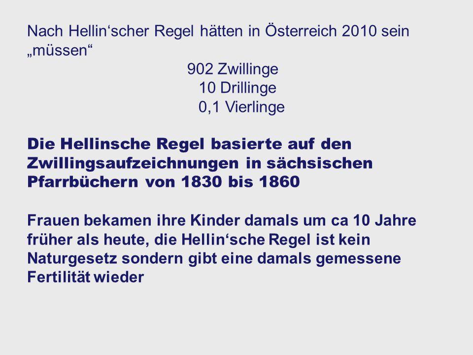 """Nach Hellin'scher Regel hätten in Österreich 2010 sein """"müssen"""