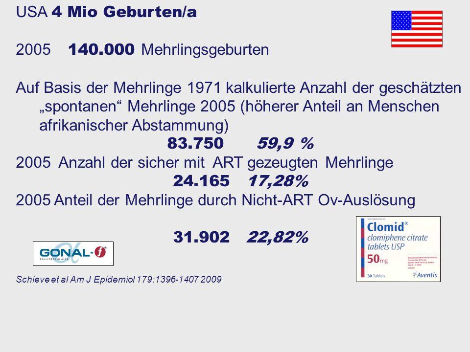 Anzahl der sicher mit ART gezeugten Mehrlinge 24.165 17,28%