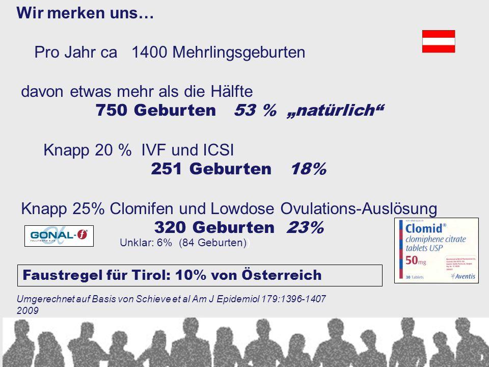 """750 Geburten 53 % """"natürlich"""