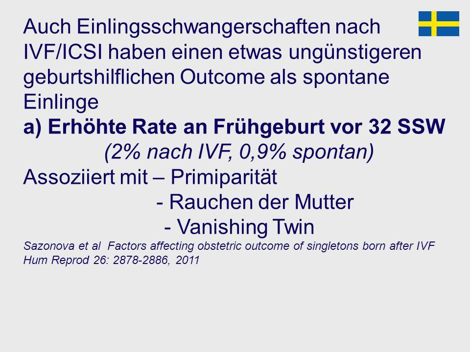 a) Erhöhte Rate an Frühgeburt vor 32 SSW (2% nach IVF, 0,9% spontan)