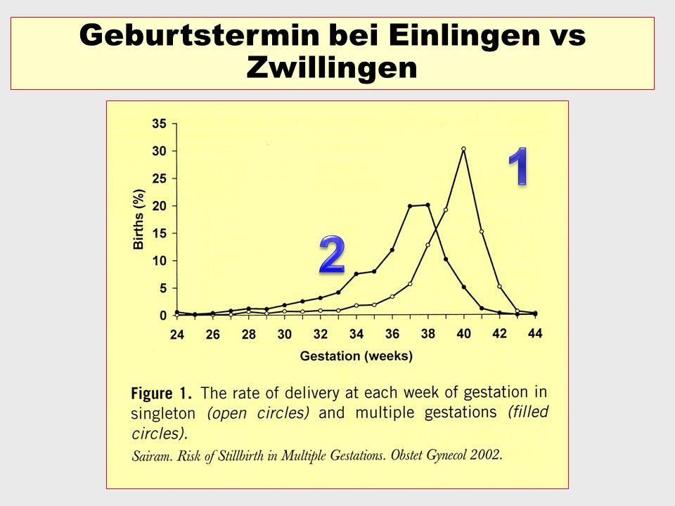 Geburtstermin bei Einlingen vs Zwillingen