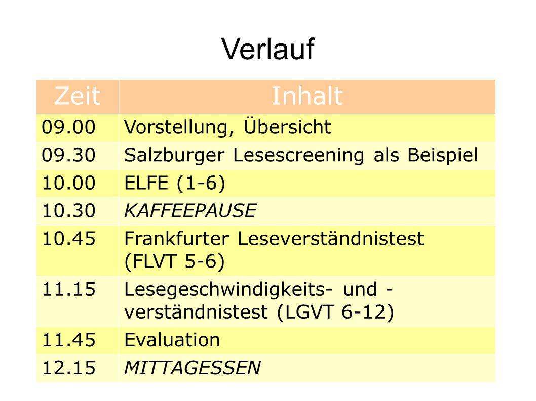 Verlauf Zeit Inhalt 09.00 Vorstellung, Übersicht 09.30