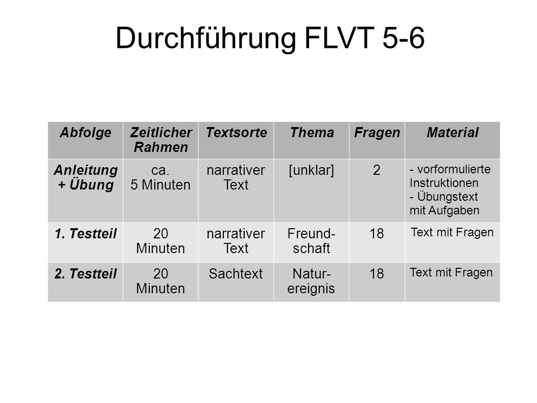 Durchführung FLVT 5-6 Abfolge Zeitlicher Rahmen Textsorte Thema Fragen