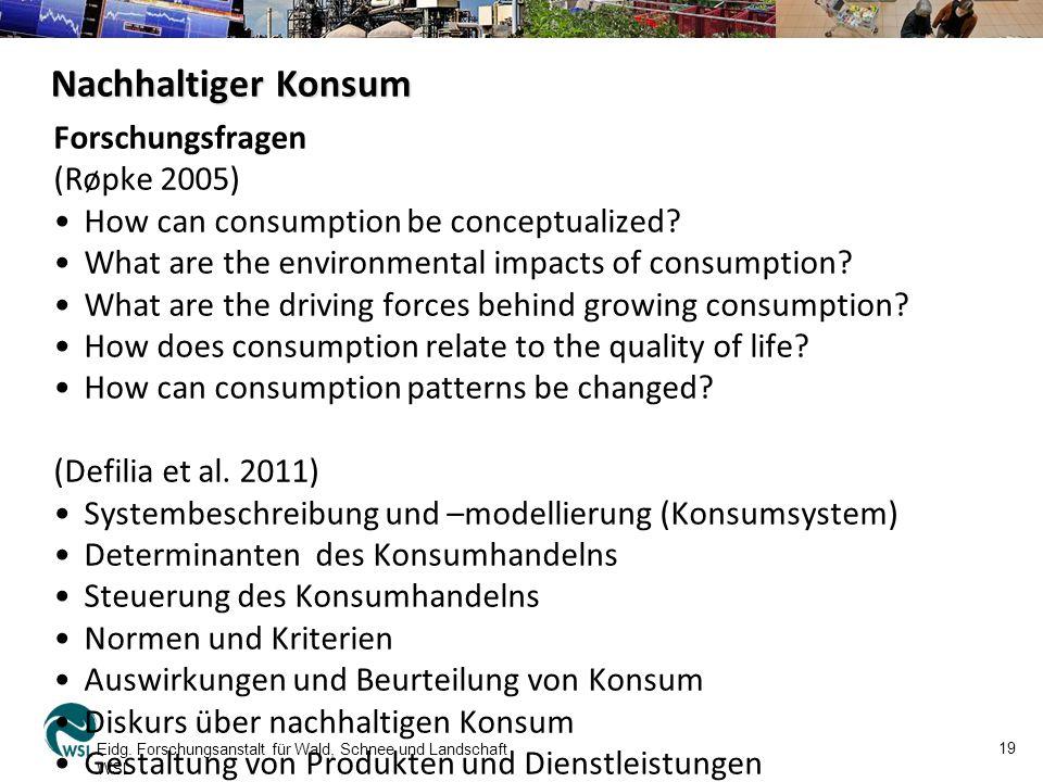 Nachhaltiger Konsum Forschungsfragen (Røpke 2005)
