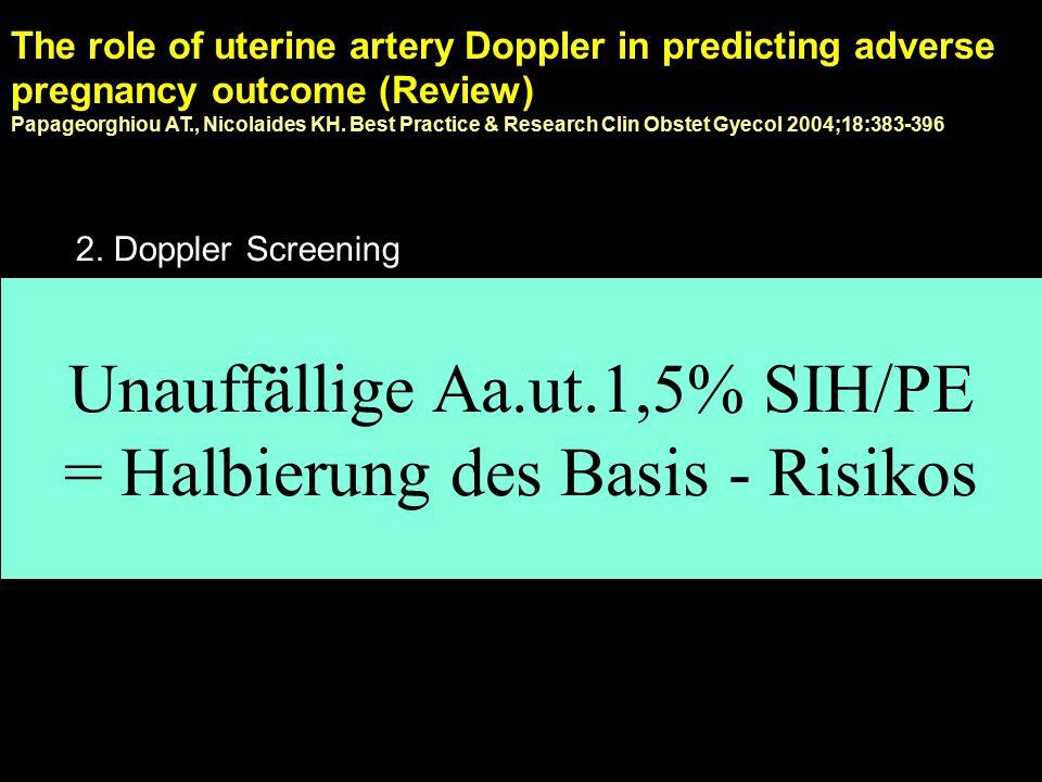 Unauffällige Aa.ut.1,5% SIH/PE = Halbierung des Basis - Risikos
