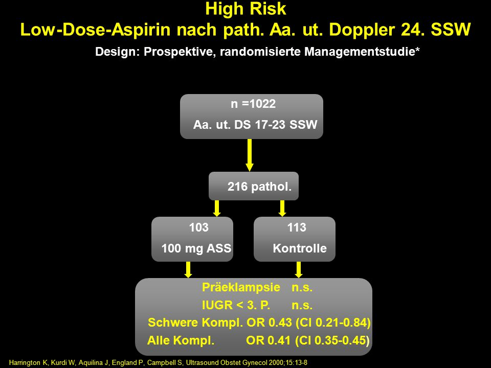 High Risk Low-Dose-Aspirin nach path. Aa. ut. Doppler 24. SSW
