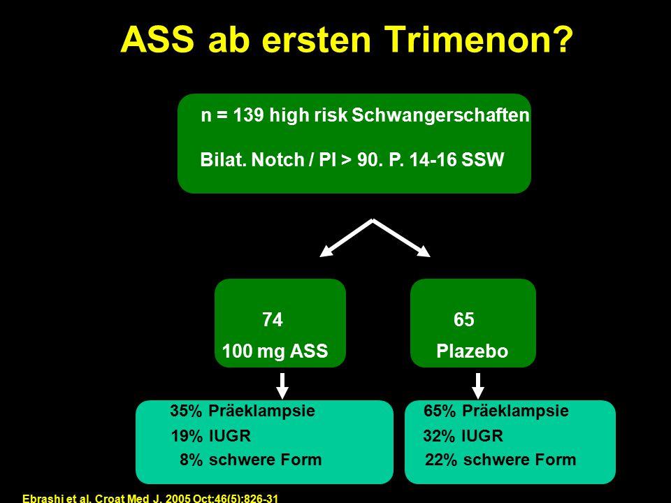 ASS ab ersten Trimenon Bilat. Notch / PI > 90. P. 14-16 SSW 74 65