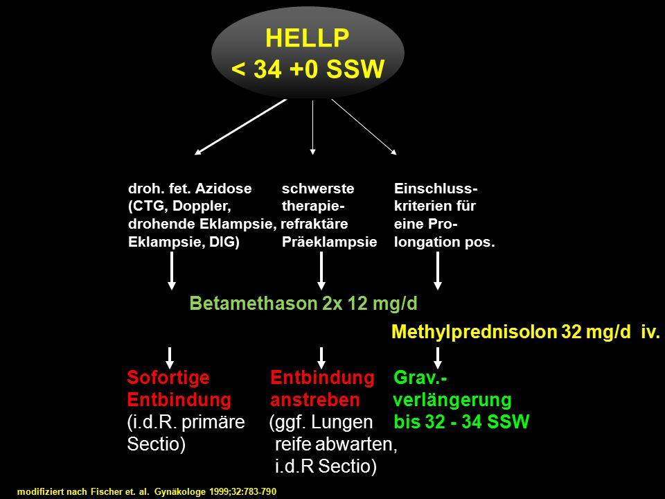 HELLP < 34 +0 SSW Betamethason 2x 12 mg/d