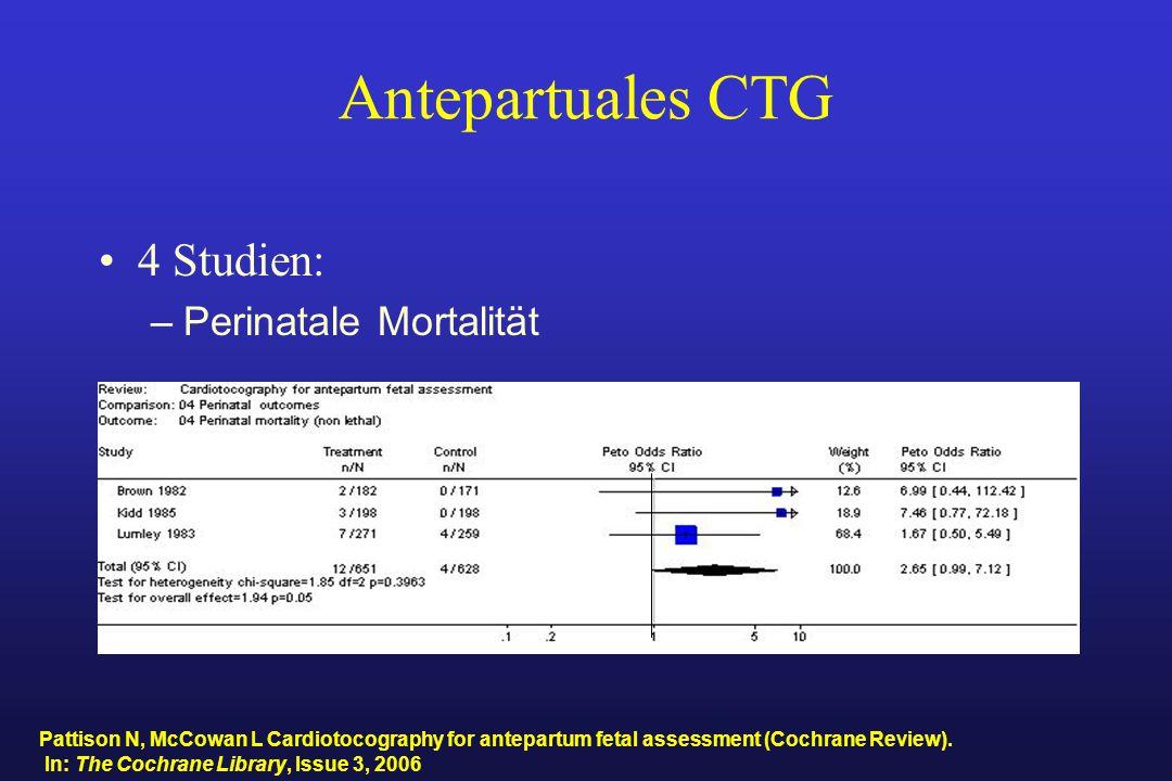 Antepartuales CTG 4 Studien: Perinatale Mortalität