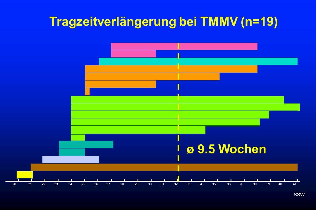 Tragzeitverlängerung bei TMMV (n=19)