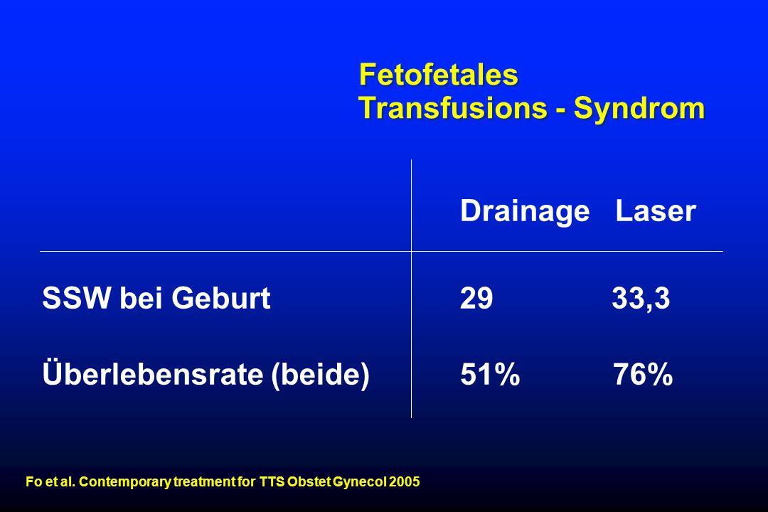 Fetofetales Transfusions - Syndrom