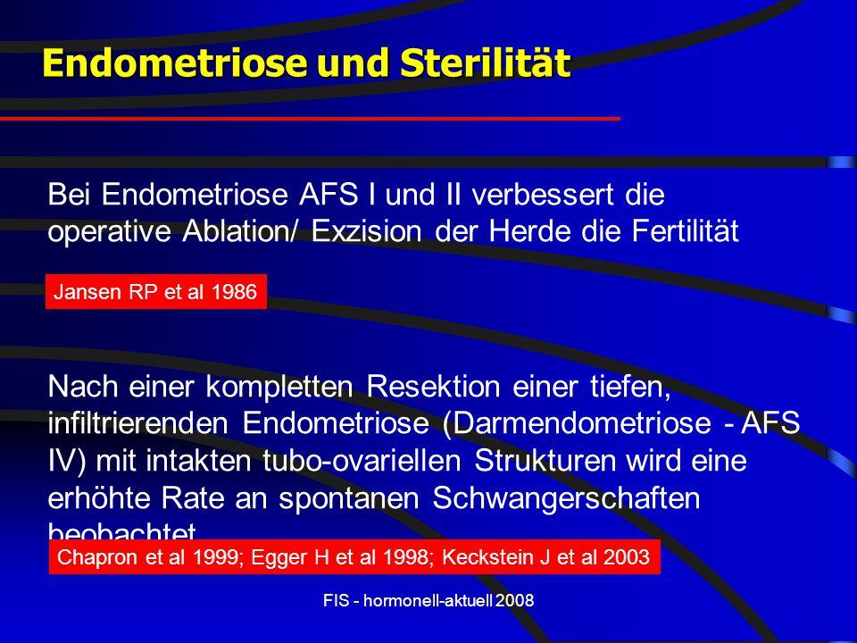 Endometriose und Sterilität