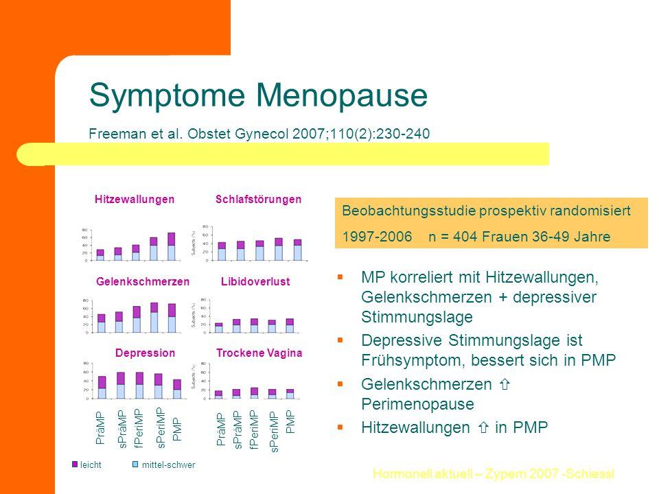 Symptome Menopause Freeman et al. Obstet Gynecol 2007;110(2):230-240