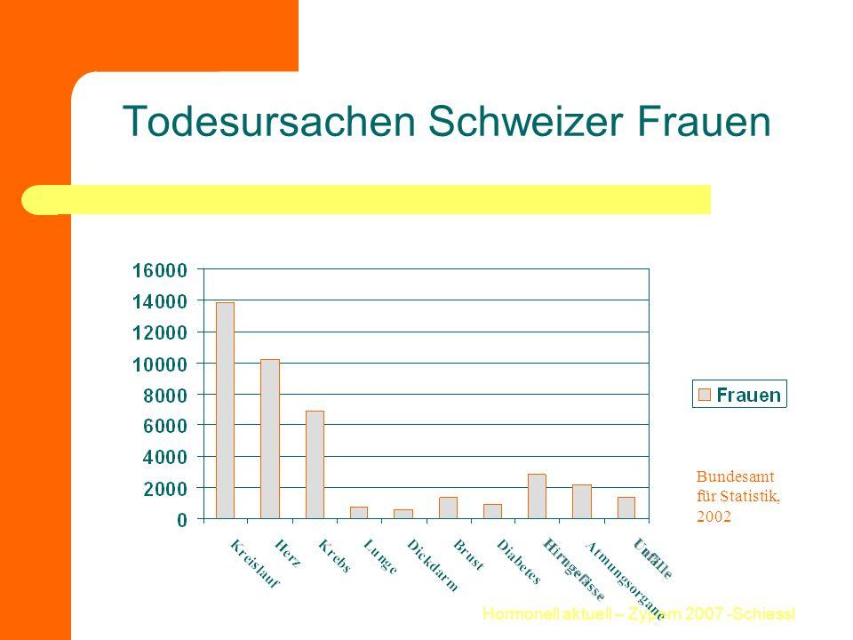 Todesursachen Schweizer Frauen