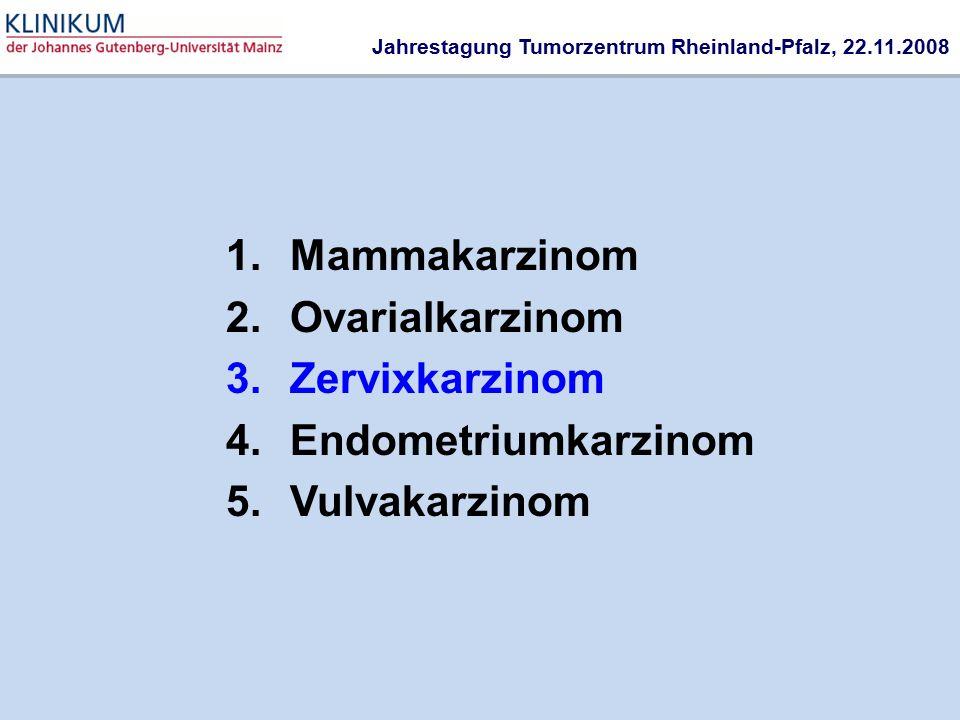 Mammakarzinom Ovarialkarzinom Zervixkarzinom Endometriumkarzinom