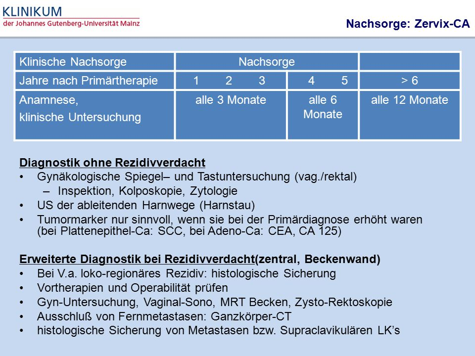 Nachsorge: Zervix-CA Klinische Nachsorge. Nachsorge. Jahre nach Primärtherapie. 1 2 3.