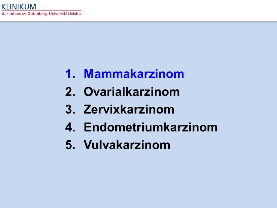 Mammakarzinom Ovarialkarzinom Zervixkarzinom Endometriumkarzinom Vulvakarzinom