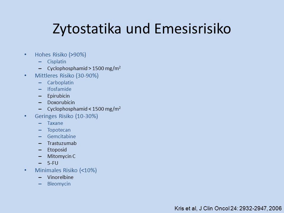 Zytostatika und Emesisrisiko