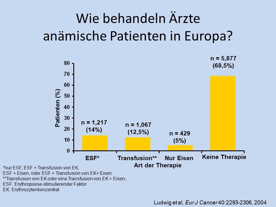 Wie behandeln Ärzte anämische Patienten in Europa