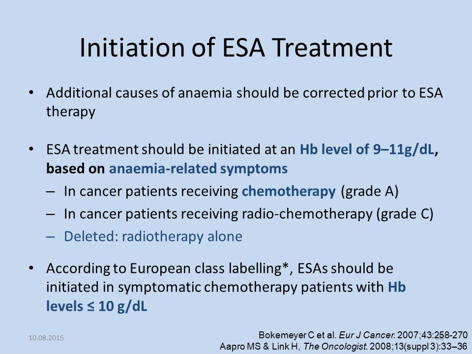 Initiation of ESA Treatment