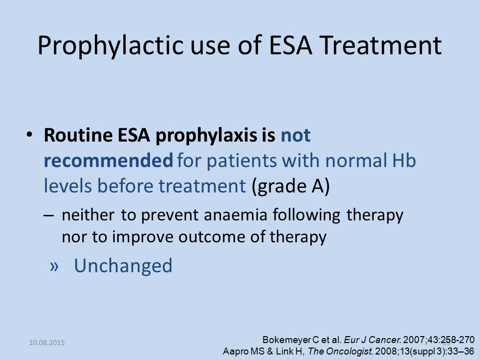 Prophylactic use of ESA Treatment