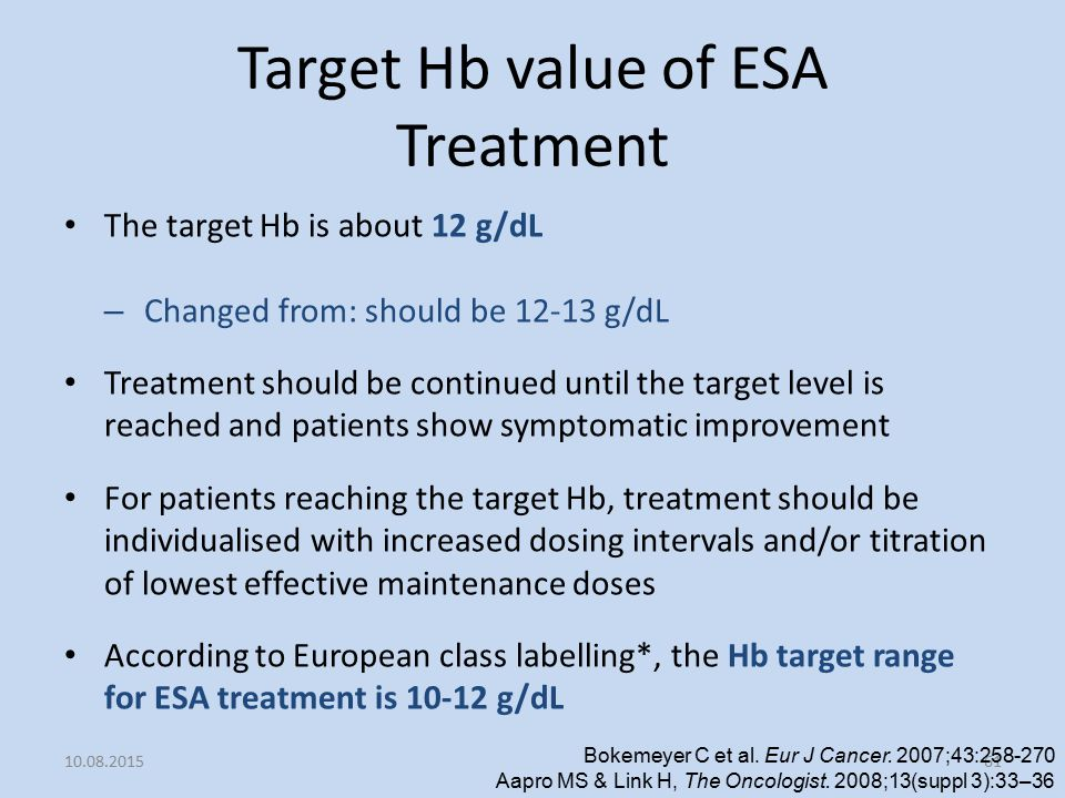 Target Hb value of ESA Treatment