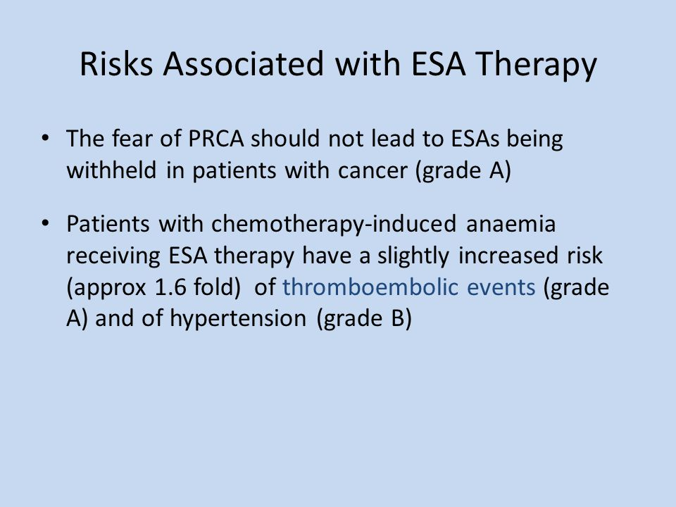 Risks Associated with ESA Therapy